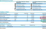 Сколько стоит билет в германию на самолет