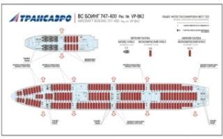 Технические характеристики боинга 747