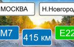 Сколько лететь до нижнего новгорода из москвы