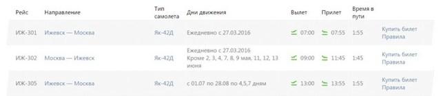 Аэропорт Ижевска: официальный сайт, расписание рейсов