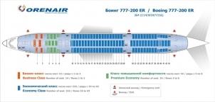 Оренбургские авиалинии (orenair) официальный сайт
