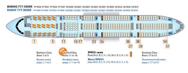 Боинг 777: технические характеристики, вместимость пассажиров