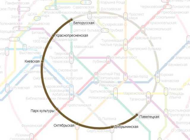 Как добраться из Домодедово в Шереметьево