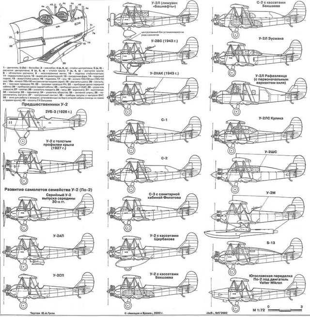 Самолет По-2 (У-2): фото, технические характеристики