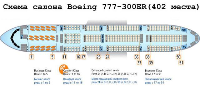 Что за самолет 77w Аэрофлот