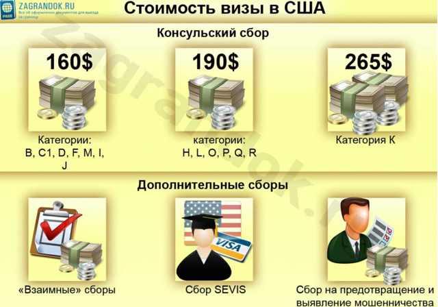 Сколько лететь до Нью-Йорка из Москвы прямым рейсом