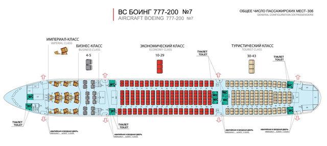 Боинг 777-200: схема салона, лучшие места