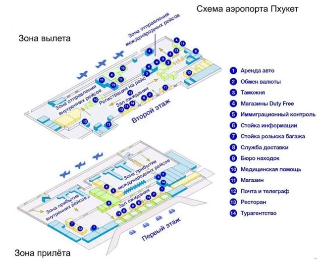 Аэропорт Пхукет: название, код, фото, схема