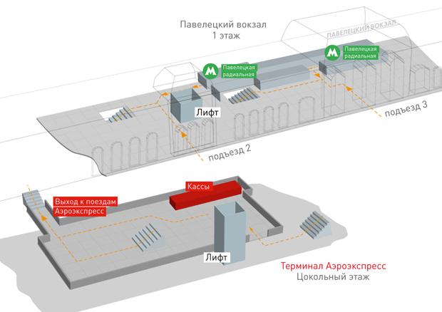Как добраться до аэропорта Домодедово с Киевского вокзала