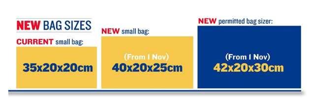 Ручная кладь ryanair: размеры, правила провоза багажа