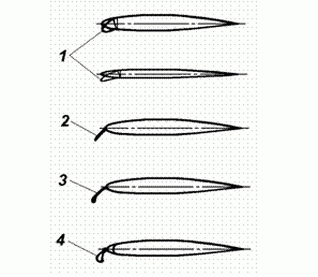 Механизация крыла самолета: конструкция и назначение