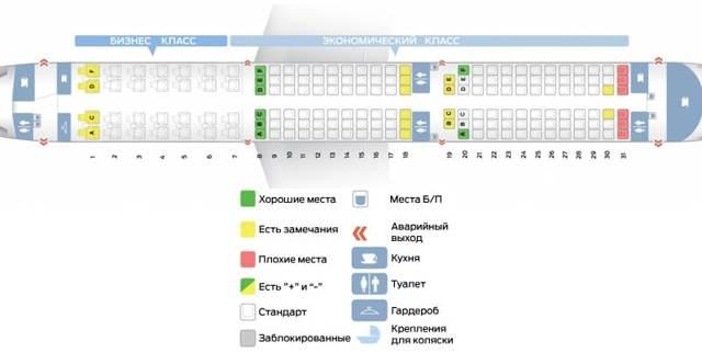 Аэробус а321: схема салона, лучшие места Аэрофлот
