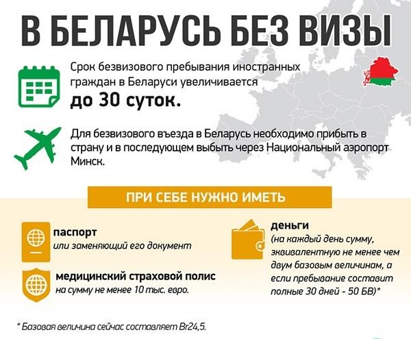 По какому паспорту лететь в Минск из Москвы