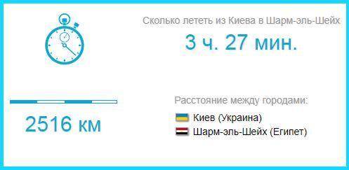 Время полета Киев - Хургада