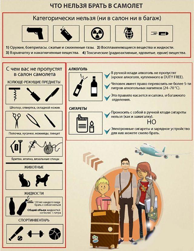 Ручная кладь в самолете: что можно брать с собой в самолет