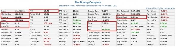 Компания Боинг (boeing) — что это такое