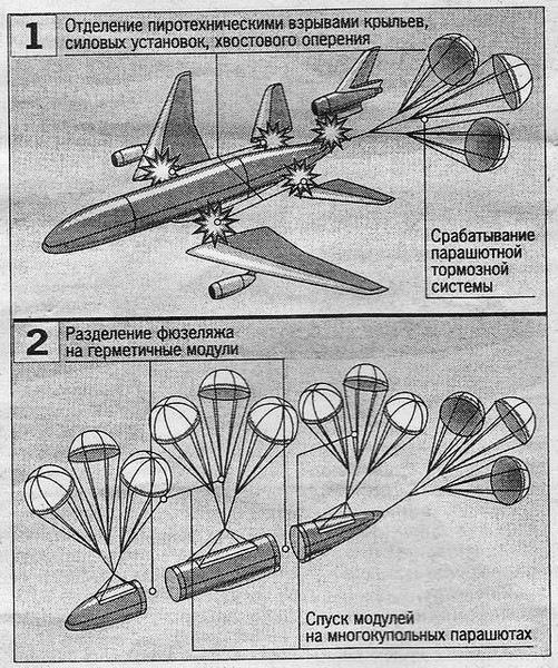 Почему в самолетах нет парашютов для пассажиров