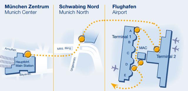 Как добраться из аэропорта Мюнхена до Мюнхена и обратно