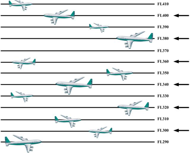 На какой высоте летают пассажирские самолеты