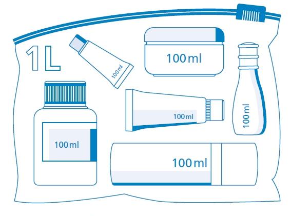 Сколько жидкости можно провозить в самолете в багаже