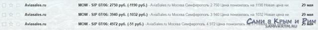 Как купить дешевые авиабилеты в Крым
