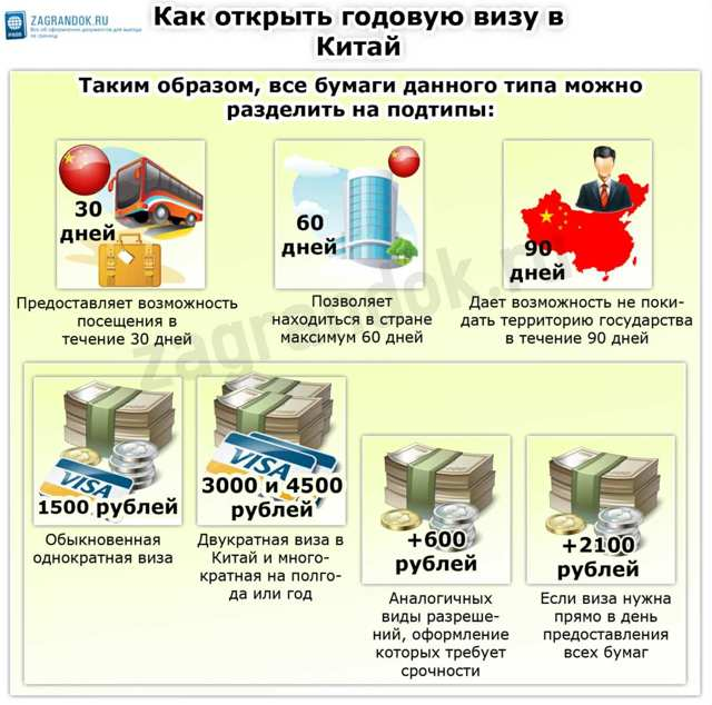 Сколько лететь до Китая из Санкт-Петербурга