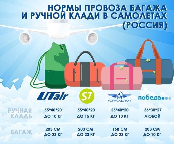 Сколько стоит багаж в самолете