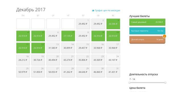 Сайты поиска авиабилетов: где дешевле