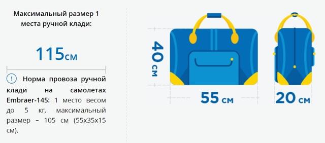 Сколько кг багажа можно провозить в самолете бесплатно
