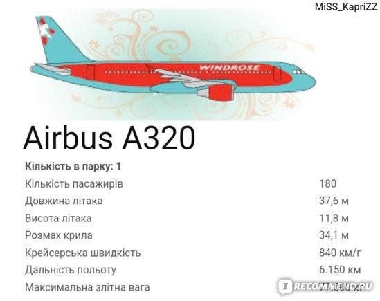 Авиакомпания Роза Ветров: официальный сайт