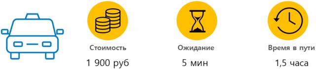Как добраться из Шереметьево во Внуково