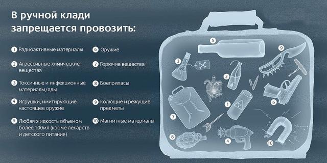 Получение багажа в аэропорту: сколько времени занимает