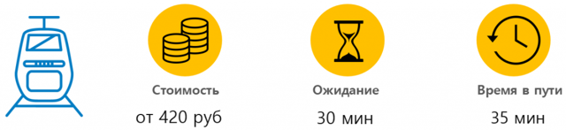 Как добраться из Шереметьево до метро