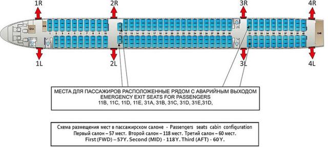 Боинг 757-200: схема салона, лучшие места